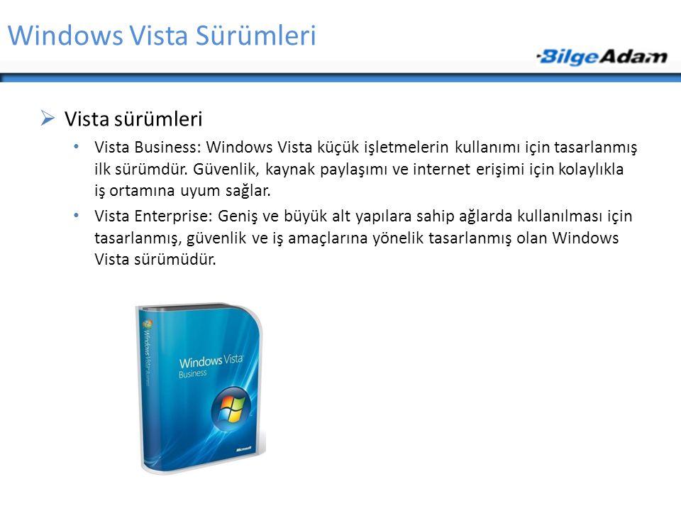 Windows Vista Sürümleri  Vista sürümleri Vista Business: Windows Vista küçük işletmelerin kullanımı için tasarlanmış ilk sürümdür. Güvenlik, kaynak p