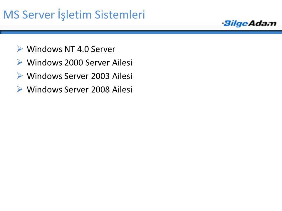 MS Server İşletim Sistemleri  Windows NT 4.0 Server  Windows 2000 Server Ailesi  Windows Server 2003 Ailesi  Windows Server 2008 Ailesi