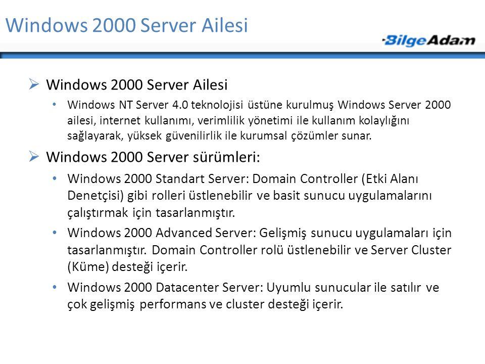 Windows 2000 Server Ailesi  Windows 2000 Server Ailesi Windows NT Server 4.0 teknolojisi üstüne kurulmuş Windows Server 2000 ailesi, internet kullanımı, verimlilik yönetimi ile kullanım kolaylığını sağlayarak, yüksek güvenilirlik ile kurumsal çözümler sunar.