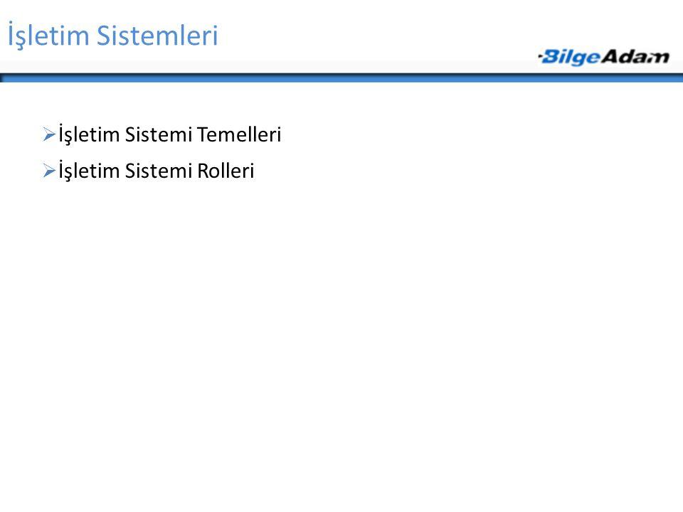 İşletim Sistemleri  İşletim Sistemi Temelleri  İşletim Sistemi Rolleri