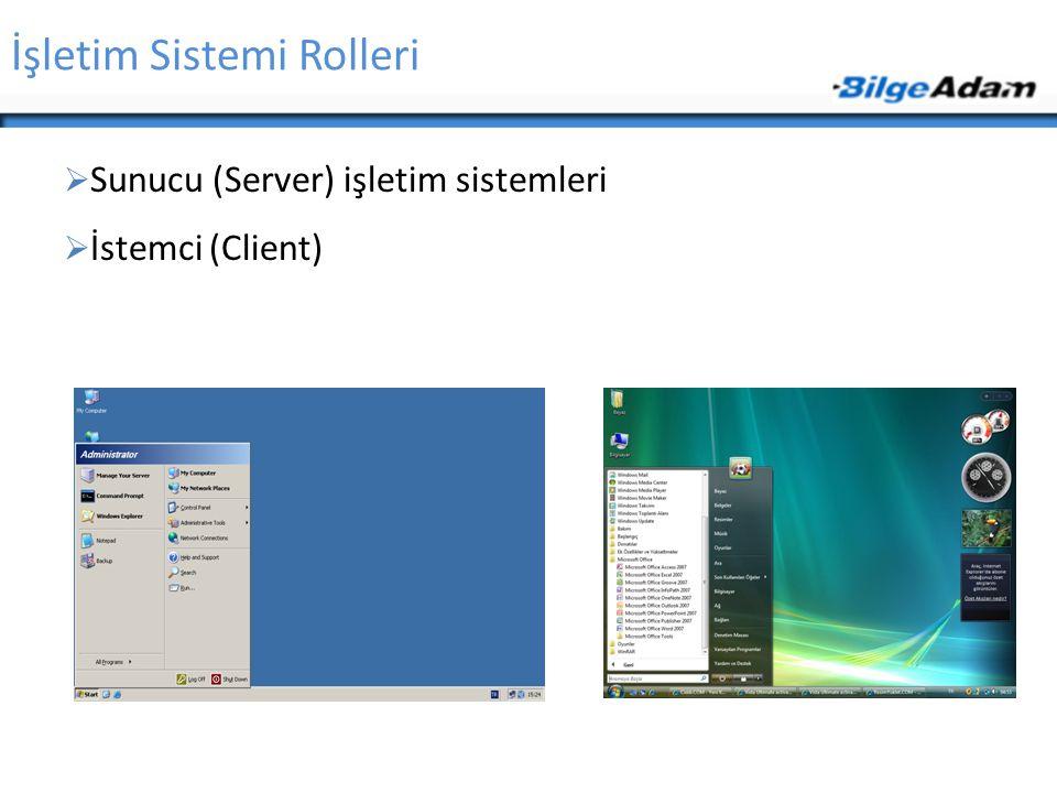 İşletim Sistemi Rolleri  Sunucu (Server) işletim sistemleri  İstemci (Client)