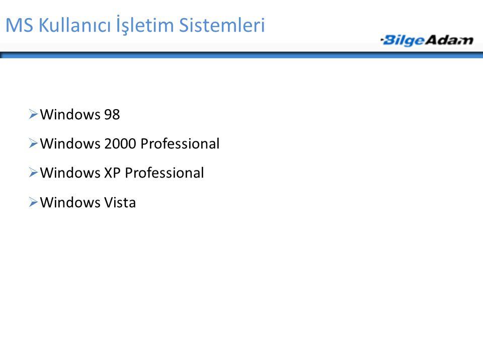 MS Kullanıcı İşletim Sistemleri  Windows 98  Windows 2000 Professional  Windows XP Professional  Windows Vista