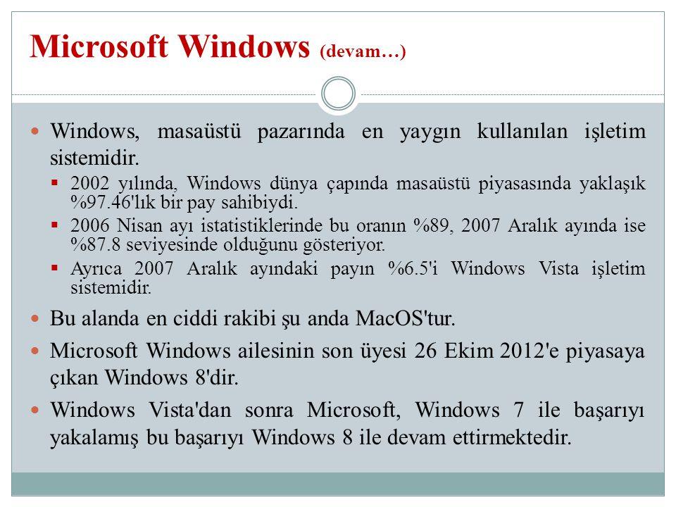 Windows, masaüstü pazarında en yaygın kullanılan işletim sistemidir.