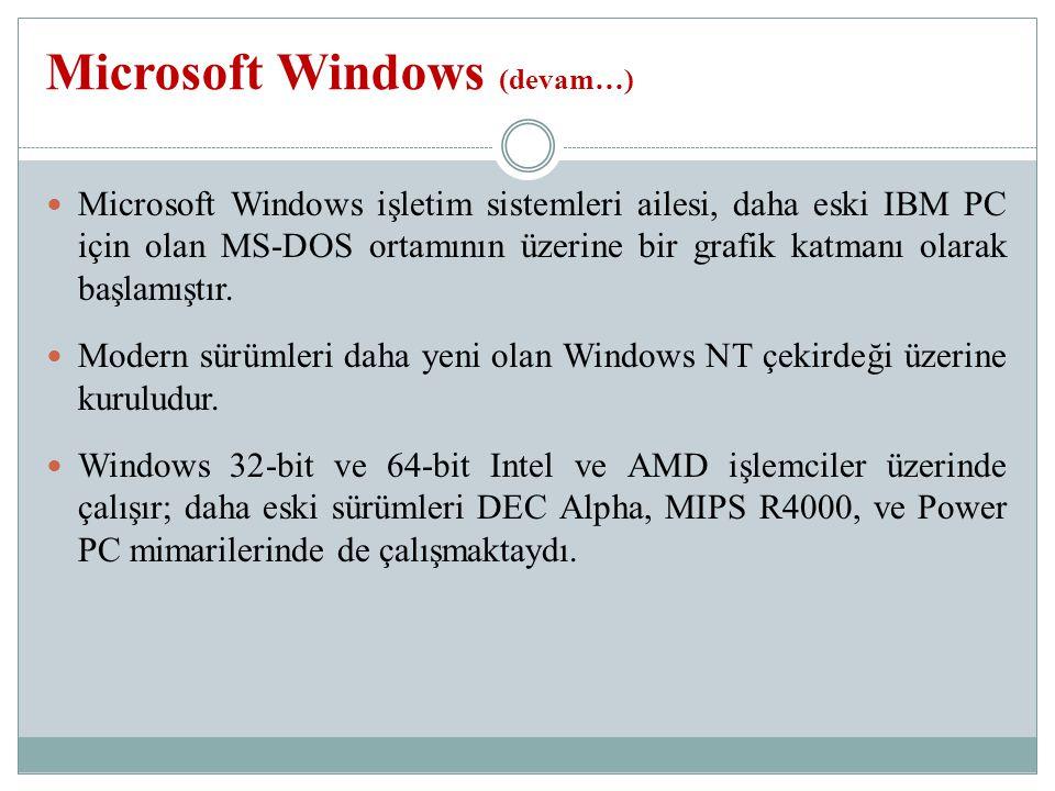 Microsoft Windows işletim sistemleri ailesi, daha eski IBM PC için olan MS-DOS ortamının üzerine bir grafik katmanı olarak başlamıştır.