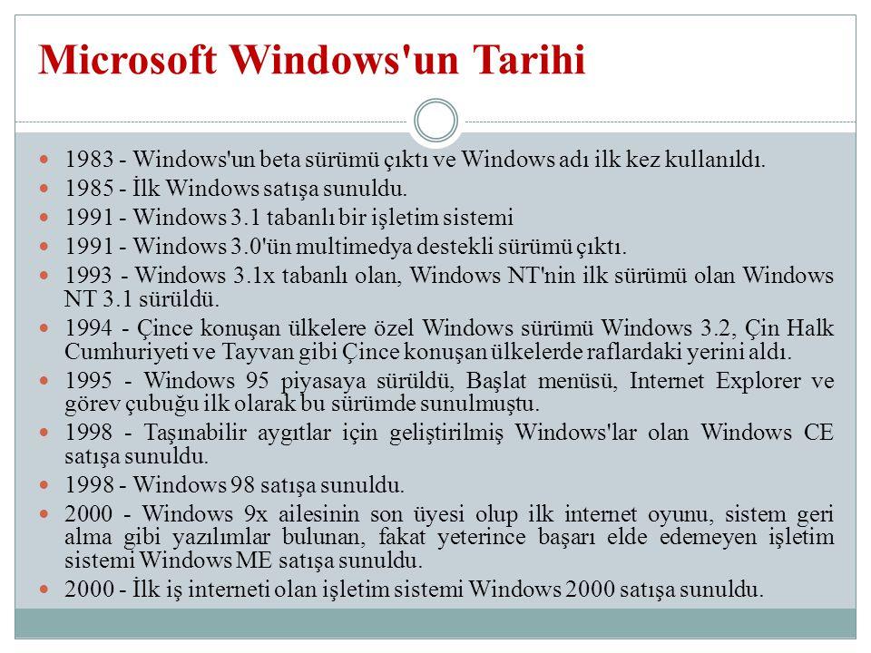 1983 - Windows un beta sürümü çıktı ve Windows adı ilk kez kullanıldı.