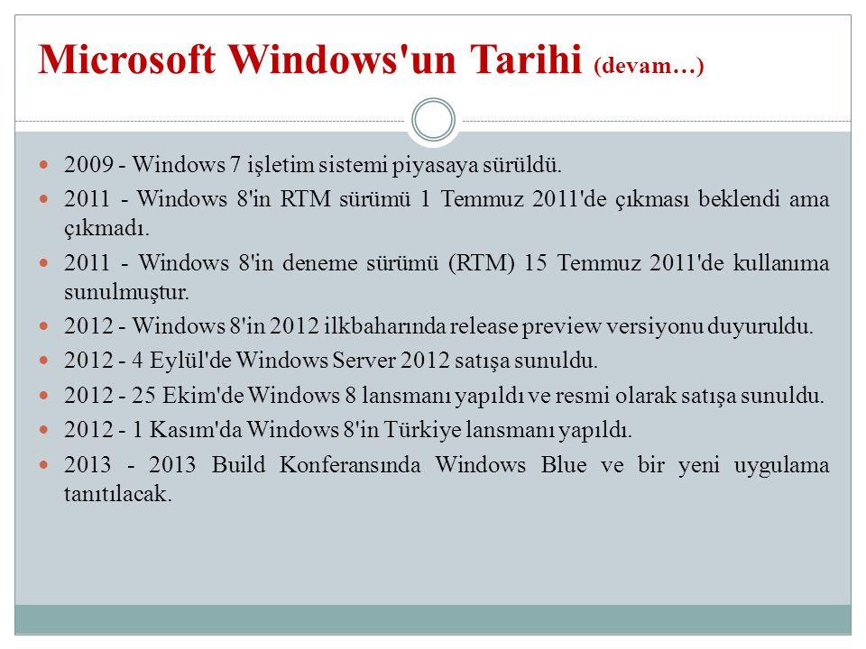 2009 - Windows 7 işletim sistemi piyasaya sürüldü.