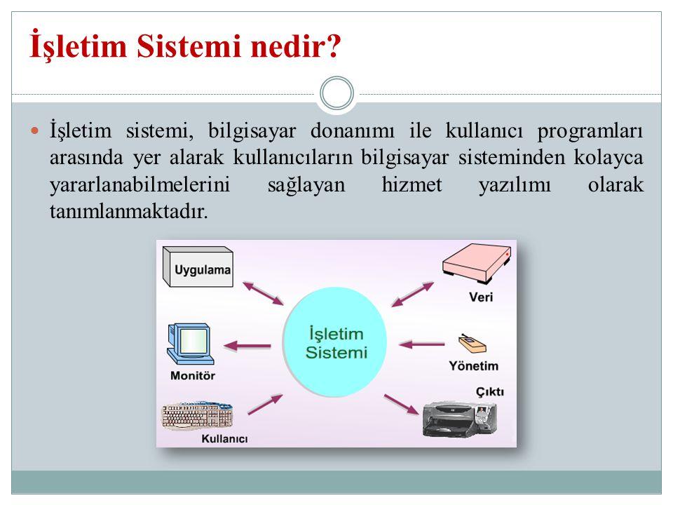 İşletim sistemi, bilgisayar donanımı ile kullanıcı programları arasında yer alarak kullanıcıların bilgisayar sisteminden kolayca yararlanabilmelerini sağlayan hizmet yazılımı olarak tanımlanmaktadır.