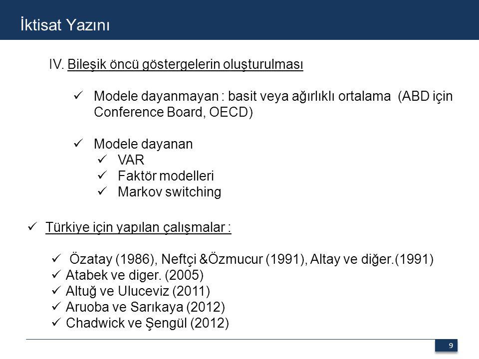 9 9 İktisat Yazını IV. Bileşik öncü göstergelerin oluşturulması Modele dayanmayan : basit veya ağırlıklı ortalama (ABD için Conference Board, OECD) Mo