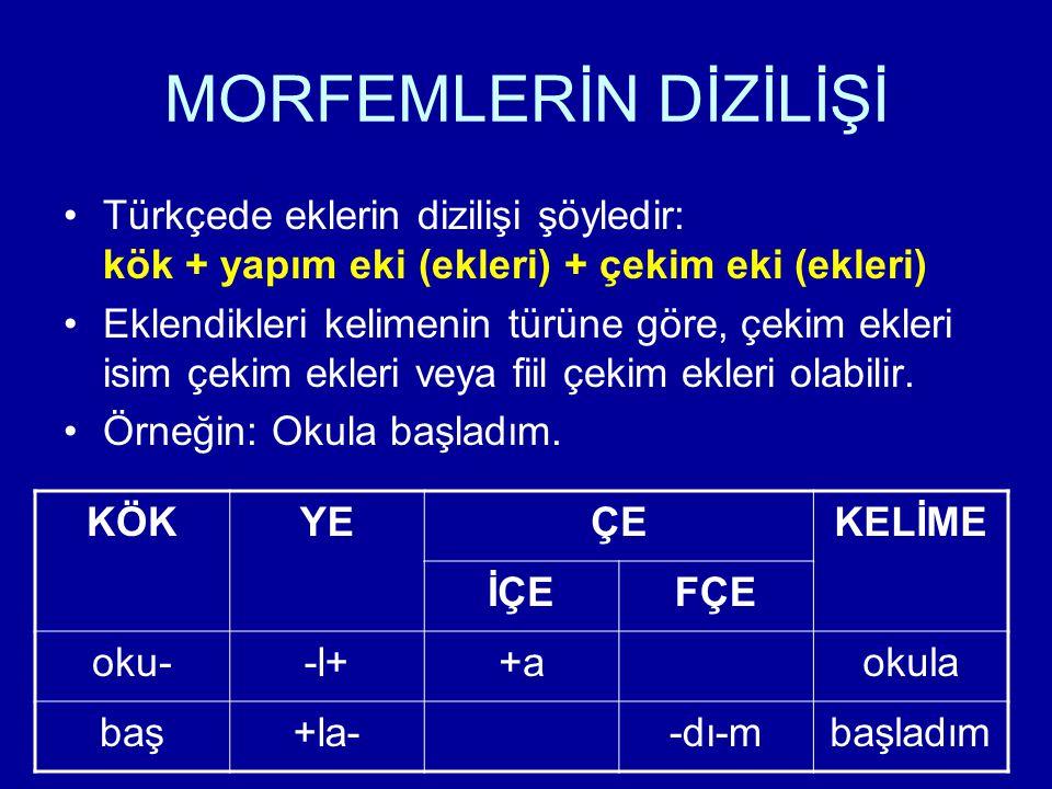 MORFEMLERİN DİZİLİŞİ Türkçede eklerin dizilişi şöyledir: kök + yapım eki (ekleri) + çekim eki (ekleri) Eklendikleri kelimenin türüne göre, çekim ekler
