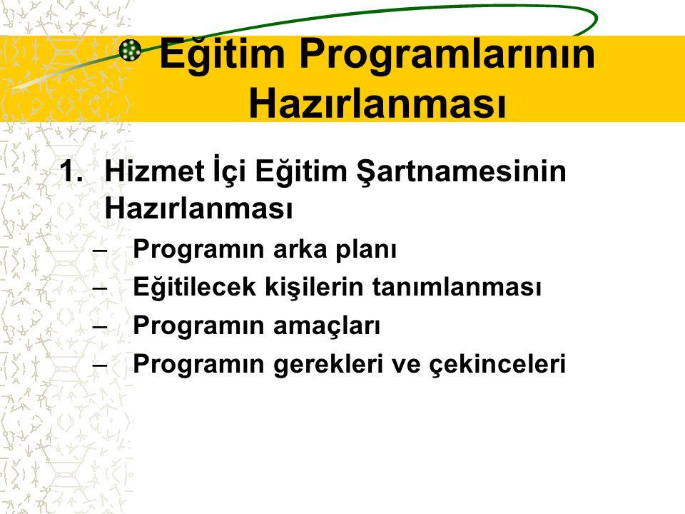 Eğitim Programlarının Hazırlanması 1.Hizmet İçi Eğitim Şartnamesinin Hazırlanması –Programın arka planı –Eğitilecek kişilerin tanımlanması –Programın amaçları –Programın gerekleri ve çekinceleri