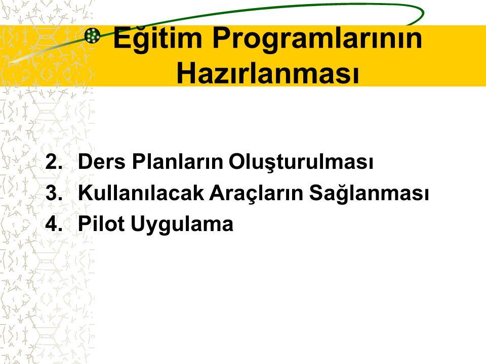 Eğitim Programlarının Hazırlanması 2.Ders Planların Oluşturulması 3.Kullanılacak Araçların Sağlanması 4.Pilot Uygulama