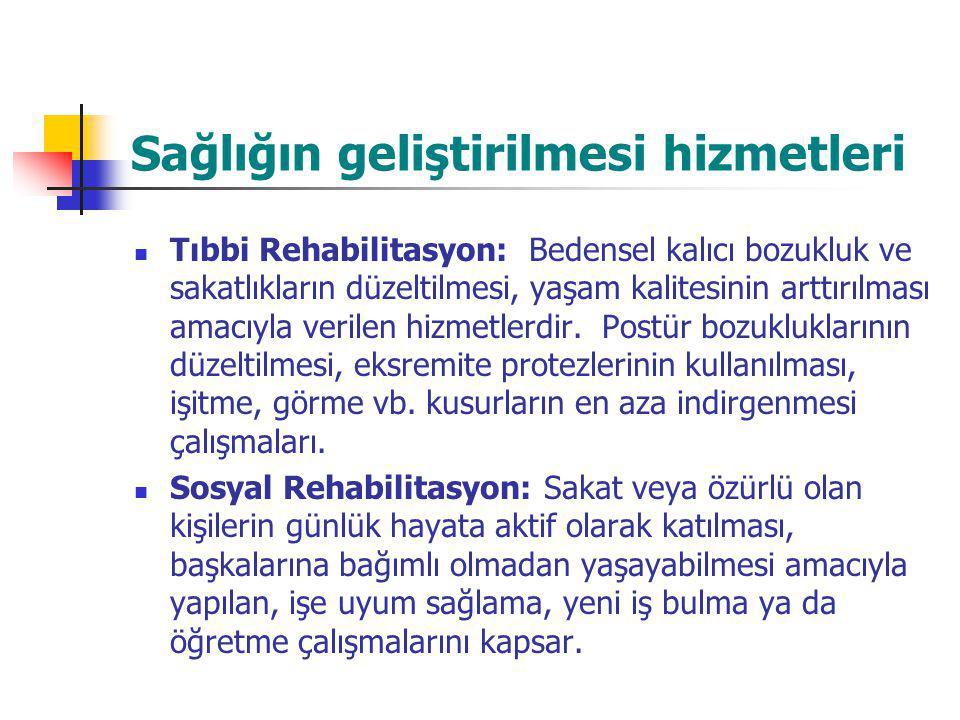Sağlığın geliştirilmesi hizmetleri Tıbbi Rehabilitasyon: Bedensel kalıcı bozukluk ve sakatlıkların düzeltilmesi, yaşam kalitesinin arttırılması amacıy
