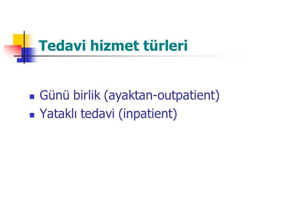 Tedavi hizmet türleri Günü birlik (ayaktan-outpatient) Yataklı tedavi (inpatient)