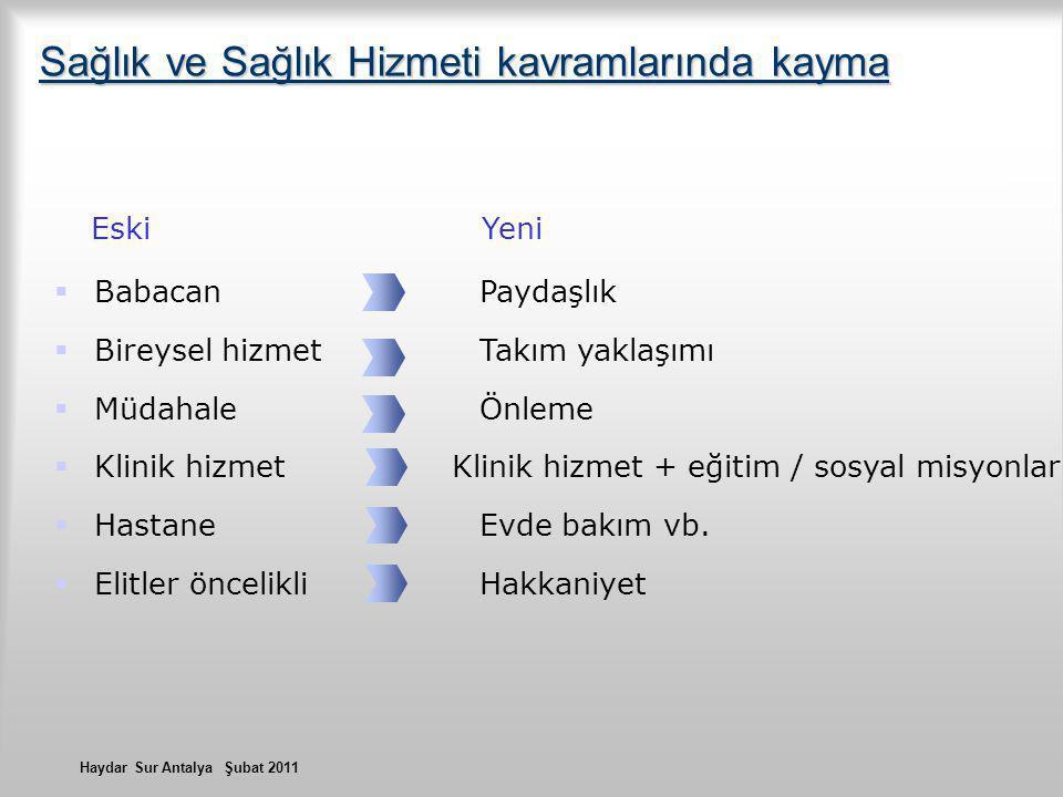Sağlıkta ve hizmetlerde değişim Sa ğ l ı k sistemlerinde..