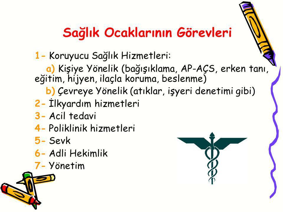 Sağlık Ocaklarının Görevleri 1- Koruyucu Sağlık Hizmetleri: a) Kişiye Yönelik (bağışıklama, AP-AÇS, erken tanı, eğitim, hijyen, ilaçla koruma, beslenm