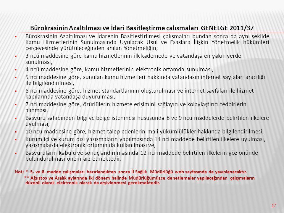17 Bürokrasinin Azaltılması ve İdari Basitleştirme çalısmaları GENELGE 2011/37  Bürokrasinin Azaltılması ve İdarenin Basitleştirilmesi çalışmaları bu