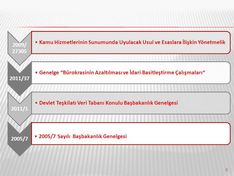"""3 2009/ 27305 Kamu Hizmetlerinin Sunumunda Uyulacak Usul ve Esaslara İlişkin Yönetmelik 2011/37 Genelge """"Bürokrasinin Azaltılması ve İdari Basitleştir"""