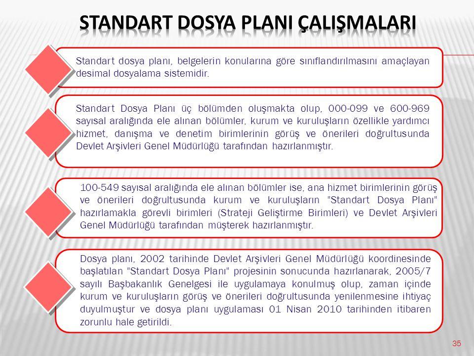 35 Standart dosya planı, belgelerin konularına göre sınıflandırılmasını amaçlayan desimal dosyalama sistemidir. Standart Dosya Planı üç bölümden oluşm