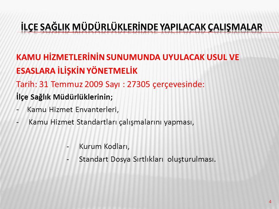 25 Haberleşme Kodu; 1991/17 sayılı Başbakanlık Genelgesi, 2011/1 sayılı Başbakanlık Genelgesi ile yürürlükten kaldırılarak DTVT'nin güncelleme çalışmaları başlatılmıştır.