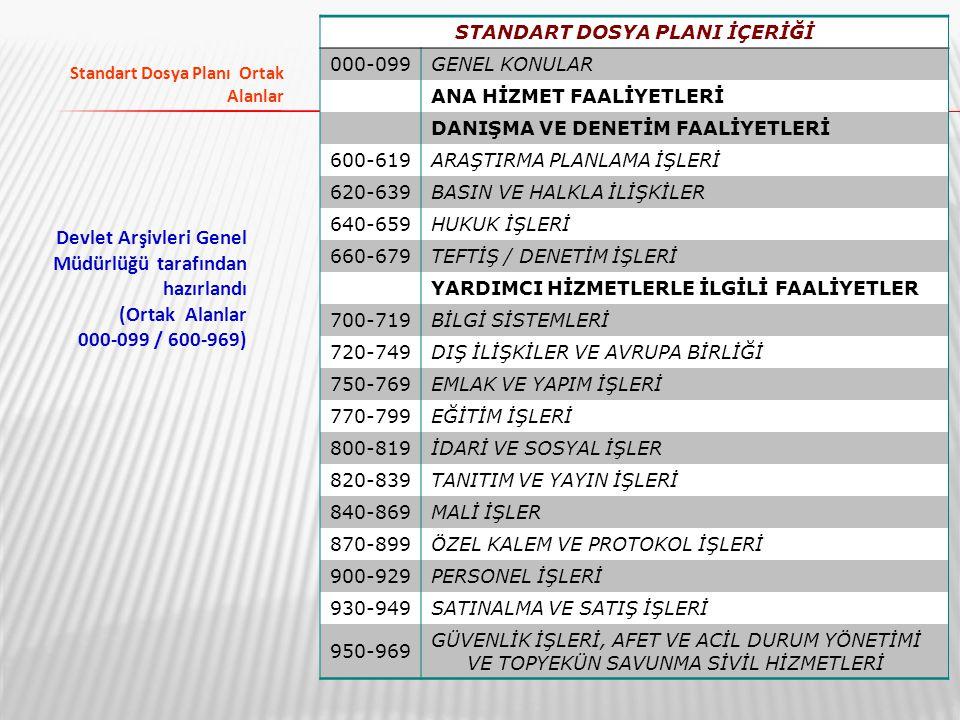 45 Standart Dosya Planı Ortak Alanlar Devlet Arşivleri Genel Müdürlüğü tarafından hazırlandı (Ortak Alanlar 000-099 / 600-969) STANDART DOSYA PLANI İÇ