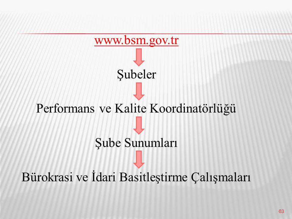 63 www.bsm.gov.tr Şubeler Performans ve Kalite Koordinatörlüğü Şube Sunumları Bürokrasi ve İdari Basitleştirme Çalışmaları