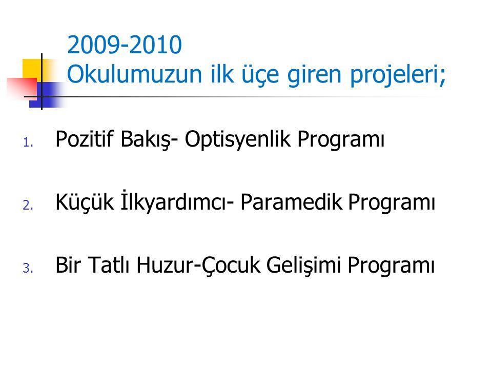 2009-2010 Okulumuzun ilk üçe giren projeleri; 1.Pozitif Bakış- Optisyenlik Programı 2.