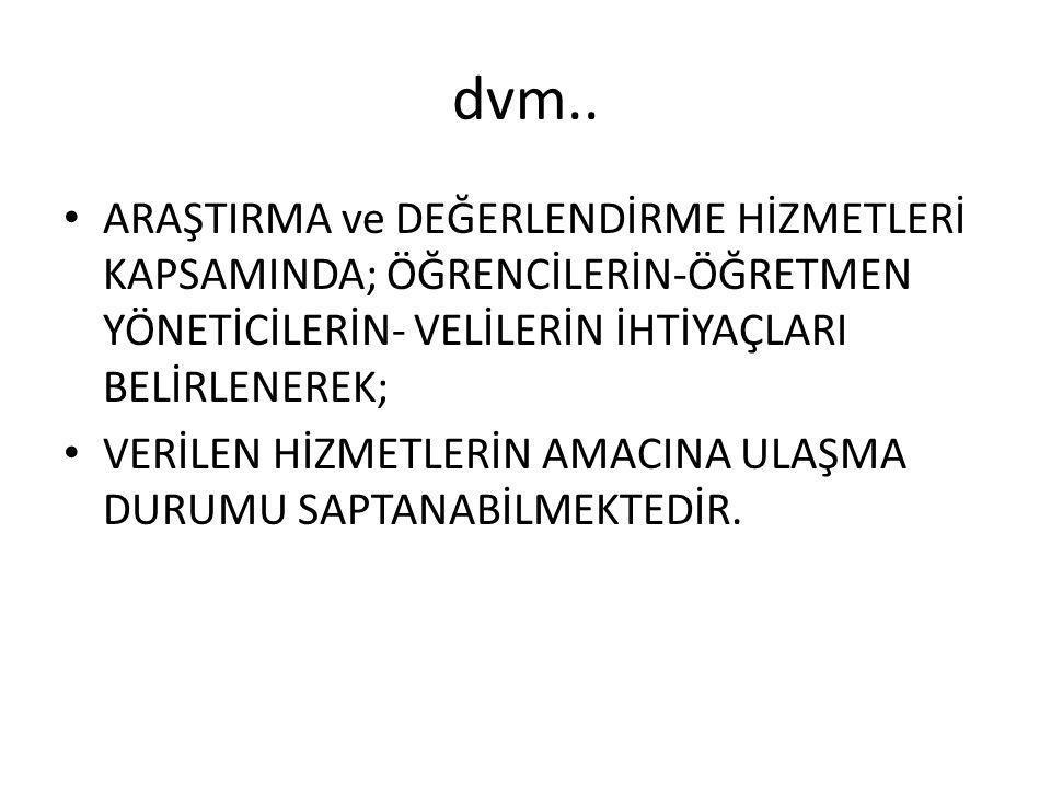 dvm..