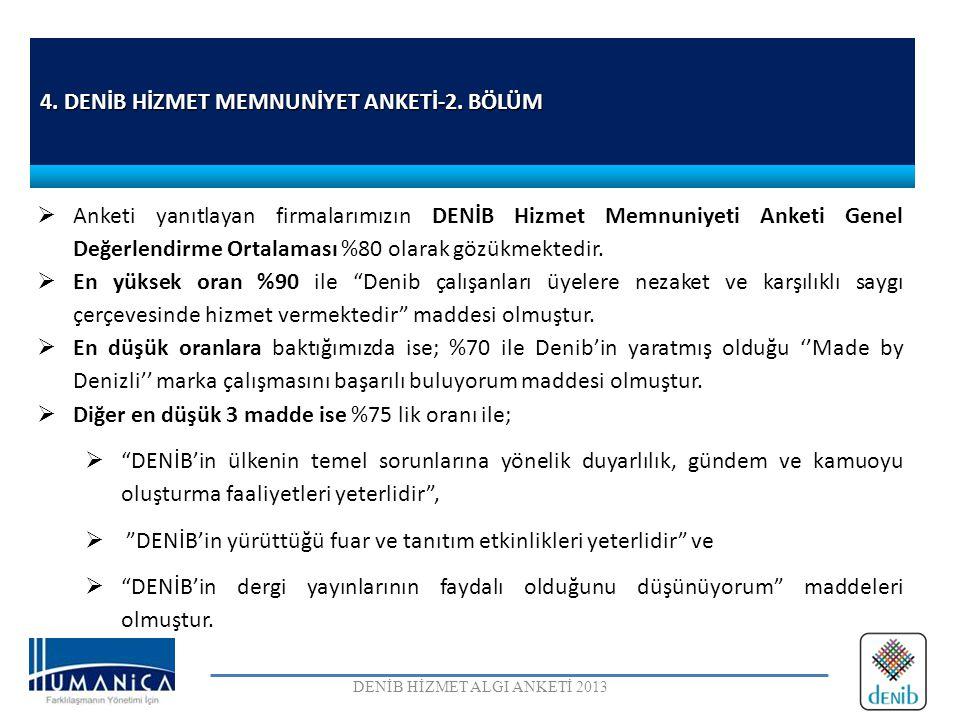 4. DENİB HİZMET MEMNUNİYET ANKETİ-2. BÖLÜM DENİB HİZMET ALGI ANKETİ 2013  Anketi yanıtlayan firmalarımızın DENİB Hizmet Memnuniyeti Anketi Genel Değe
