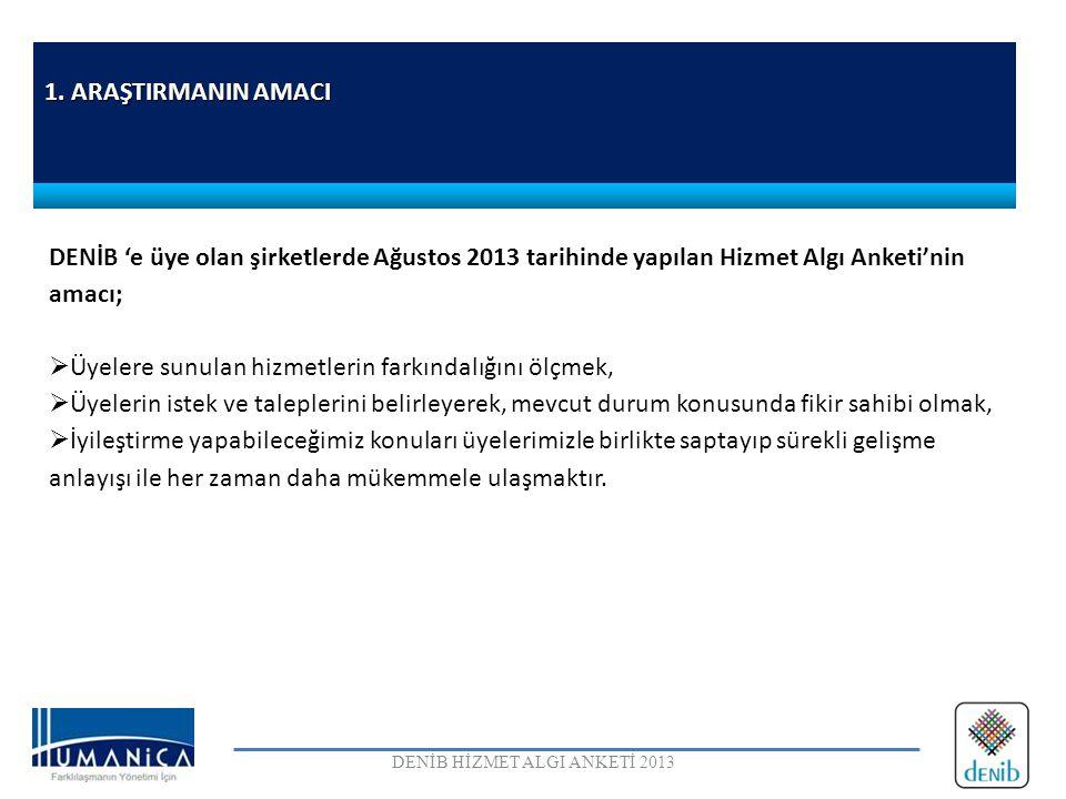 1. ARAŞTIRMANIN AMACI DENİB 'e üye olan şirketlerde Ağustos 2013 tarihinde yapılan Hizmet Algı Anketi'nin amacı;  Üyelere sunulan hizmetlerin farkınd