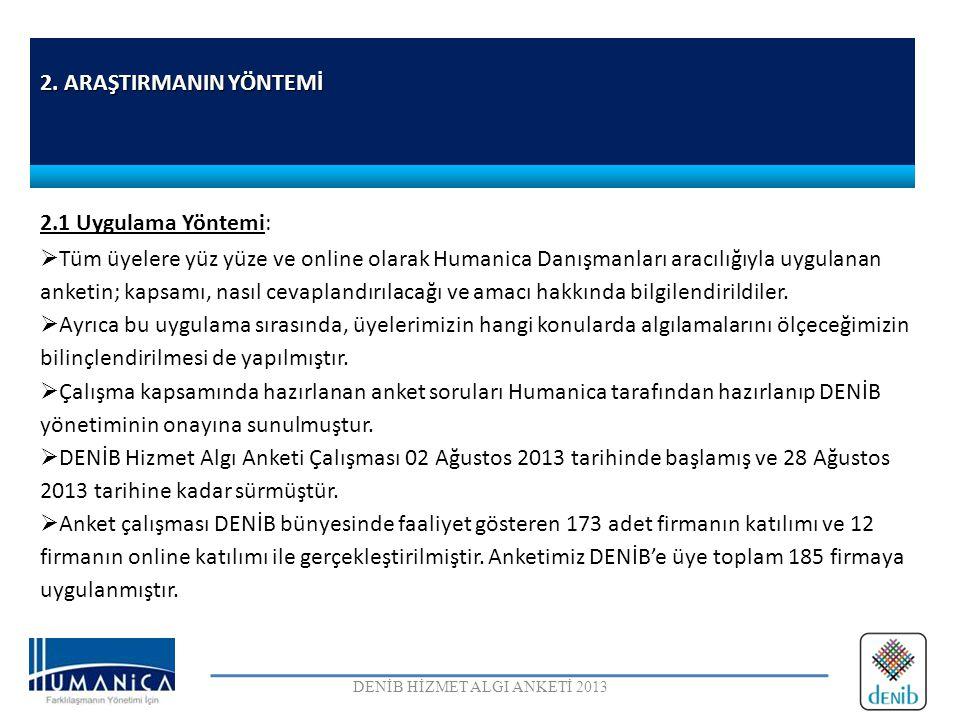 2. ARAŞTIRMANIN YÖNTEMİ 2.1 Uygulama Yöntemi:  Tüm üyelere yüz yüze ve online olarak Humanica Danışmanları aracılığıyla uygulanan anketin; kapsamı, n