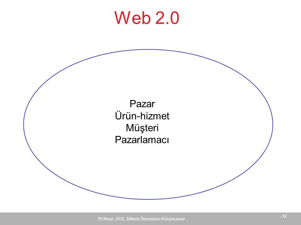 - 17 Pazar Ürün-hizmet Müşteri Pazarlamacı Web 2.0 19 Nisan 2012, Bilkent Ünivesitesi Kütüphanesi