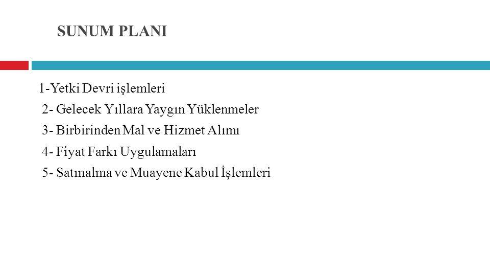 SUNUM PLANI 1-Yetki Devri işlemleri 2- Gelecek Yıllara Yaygın Yüklenmeler 3- Birbirinden Mal ve Hizmet Alımı 4- Fiyat Farkı Uygulamaları 5- Satınalma