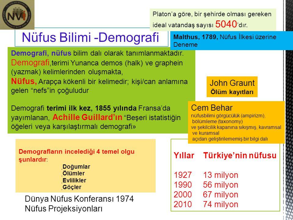 Dünya Nüfus Konferansı 1974 Nüfus Projeksiyonları Nüfus Bilimi -Demografi Demografi, nüfus bilim dalı olarak tanımlanmaktadır. Demografi,terimi Yunanc
