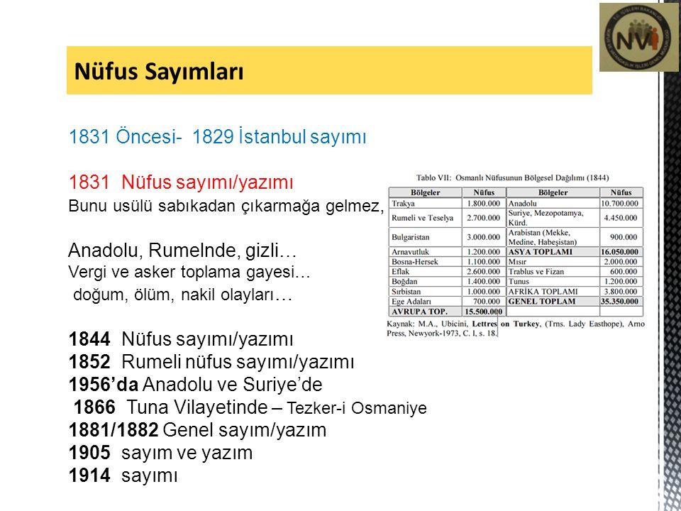 1831 Öncesi- 1829 İstanbul sayımı 1831 Nüfus sayımı/yazımı Bunu usülü sabıkadan çıkarmağa gelmez, Anadolu, Rumelnde, gizli… Vergi ve asker toplama gay