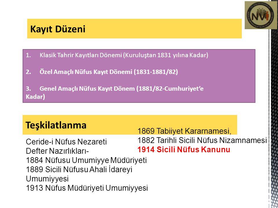 1.Klasik Tahrir Kayıtları Dönemi (Kuruluştan 1831 yılına Kadar) 2.Özel Amaçlı Nüfus Kayıt Dönemi (1831-1881/82) 3.Genel Amaçlı Nüfus Kayıt Dönem (1881