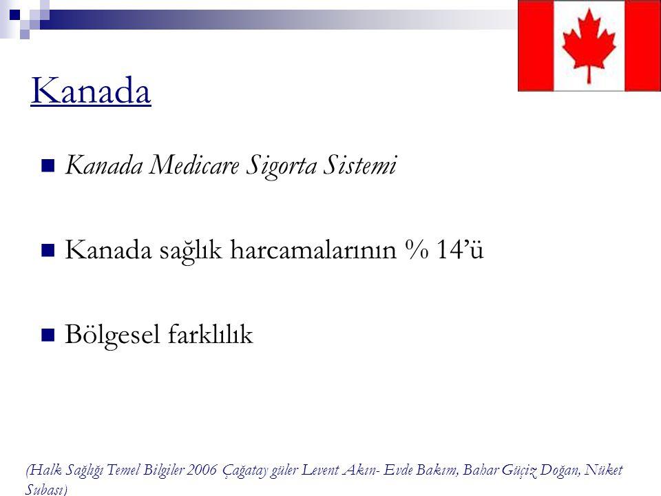 Kanada Kanada Medicare Sigorta Sistemi Kanada sağlık harcamalarının % 14'ü Bölgesel farklılık (Halk Sağlığı Temel Bilgiler 2006 Çağatay güler Levent Akın- Evde Bakım, Bahar Güçiz Doğan, Nüket Subaşı)