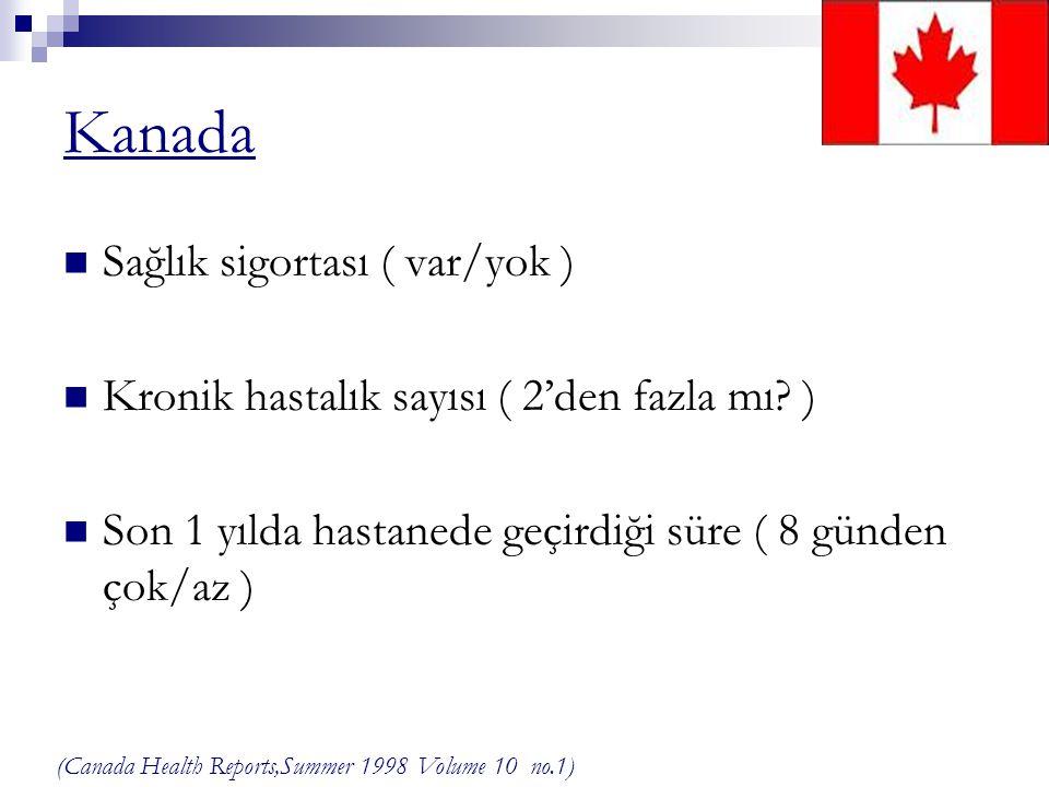 Kanada Sağlık sigortası ( var/yok ) Kronik hastalık sayısı ( 2'den fazla mı.