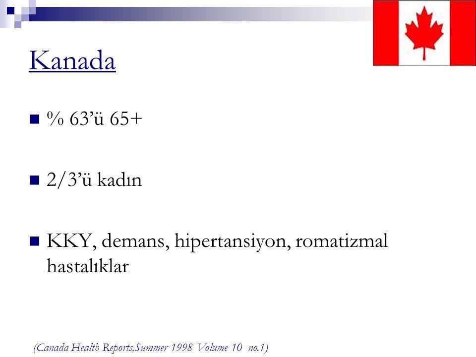 Kanada % 63'ü 65+ 2/3'ü kadın KKY, demans, hipertansiyon, romatizmal hastalıklar (Canada Health Reports,Summer 1998 Volume 10 no.1)