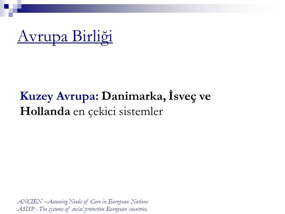 Avrupa Birliği Kuzey Avrupa: Danimarka, İsveç ve Hollanda en çekici sistemler ANCIEN –Assessing Needs of Care in European Nations ASISP - The systems of social protection European countries,
