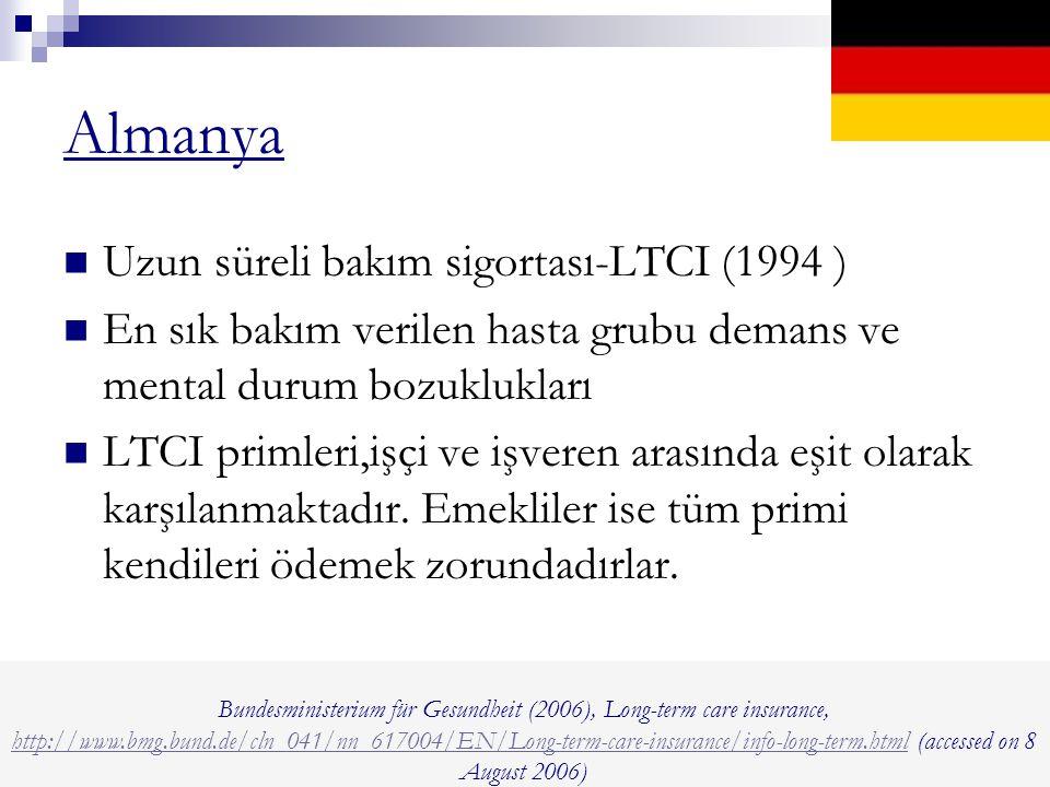Almanya Uzun süreli bakım sigortası-LTCI (1994 ) En sık bakım verilen hasta grubu demans ve mental durum bozuklukları LTCI primleri,işçi ve işveren arasında eşit olarak karşılanmaktadır.