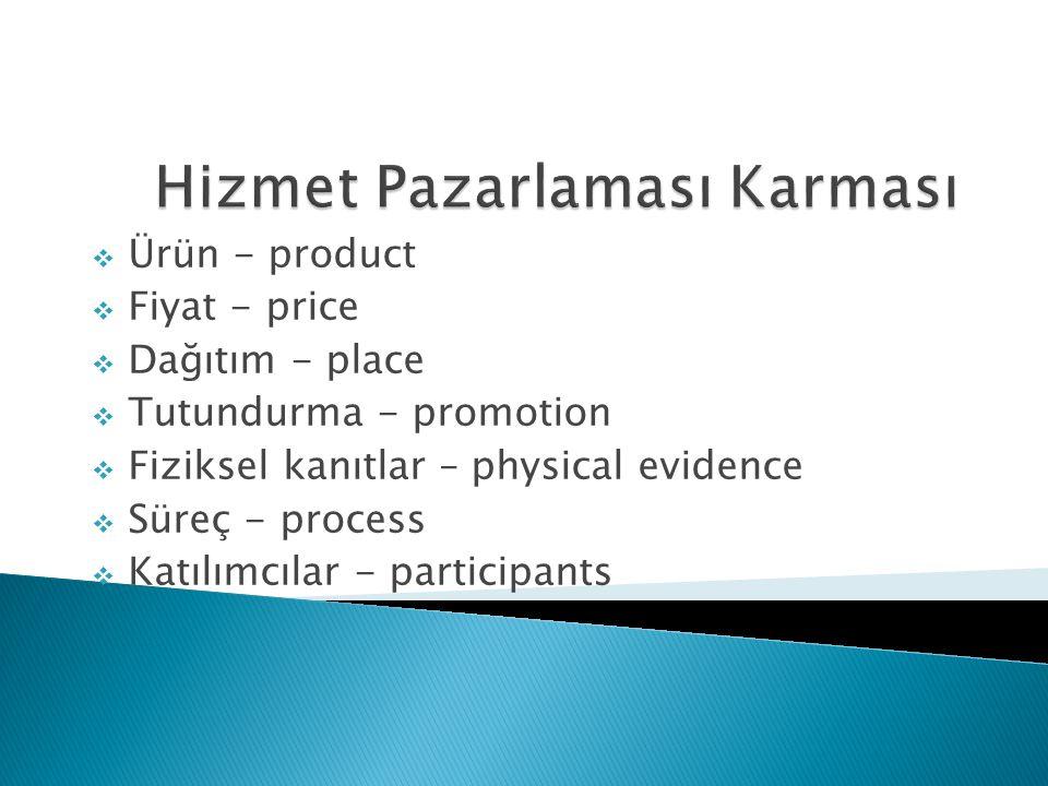  Ürün - product  Fiyat - price  Dağıtım - place  Tutundurma - promotion  Fiziksel kanıtlar – physical evidence  Süreç - process  Katılımcılar - participants
