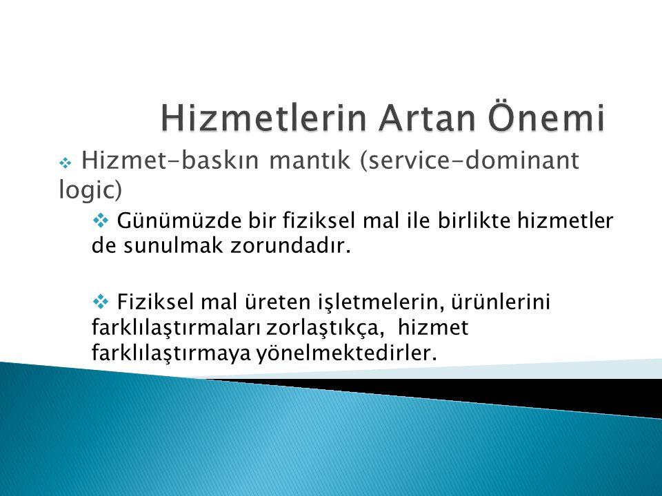  Hizmet-baskın mantık (service-dominant logic)  Günümüzde bir fiziksel mal ile birlikte hizmetler de sunulmak zorundadır.