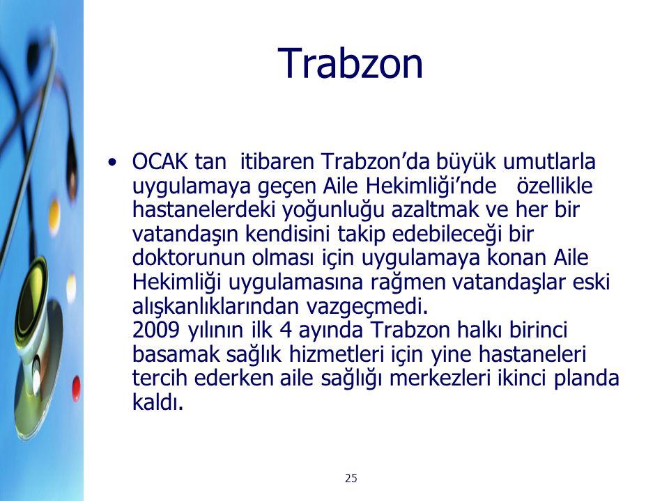 25 Trabzon OCAK tan itibaren Trabzon'da büyük umutlarla uygulamaya geçen Aile Hekimliği'nde özellikle hastanelerdeki yoğunluğu azaltmak ve her bir vat