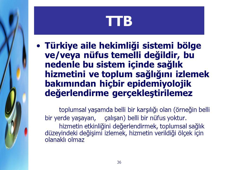 36 TTB Türkiye aile hekimliği sistemi bölge ve/veya nüfus temelli değildir, bu nedenle bu sistem içinde sağlık hizmetini ve toplum sağlığını izlemek b