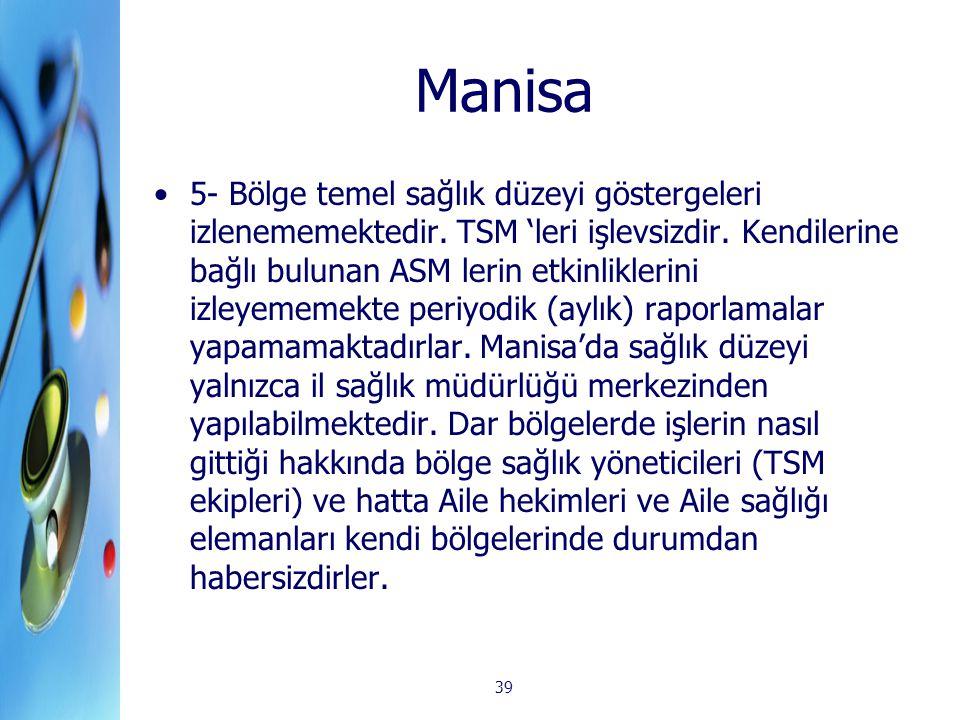 39 Manisa 5- Bölge temel sağlık düzeyi göstergeleri izlenememektedir. TSM 'leri işlevsizdir. Kendilerine bağlı bulunan ASM lerin etkinliklerini izleye