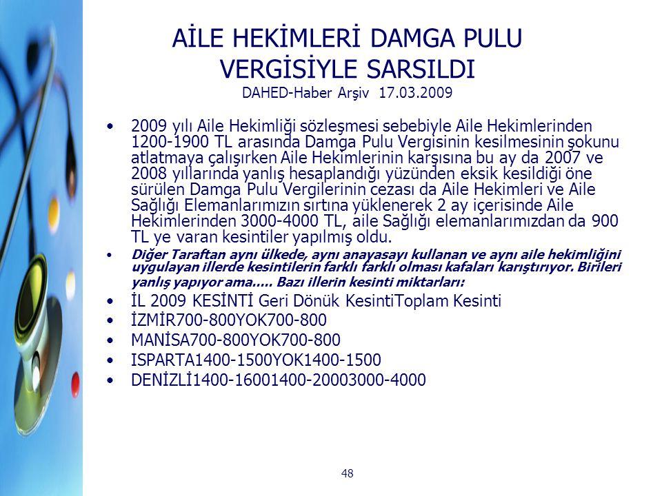 48 AİLE HEKİMLERİ DAMGA PULU VERGİSİYLE SARSILDI DAHED-Haber Arşiv 17.03.2009 2009 yılı Aile Hekimliği sözleşmesi sebebiyle Aile Hekimlerinden 1200-19