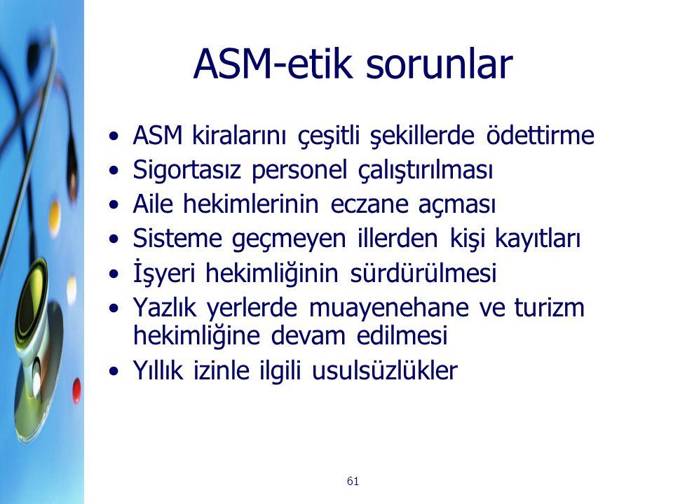 61 ASM-etik sorunlar ASM kiralarını çeşitli şekillerde ödettirme Sigortasız personel çalıştırılması Aile hekimlerinin eczane açması Sisteme geçmeyen i