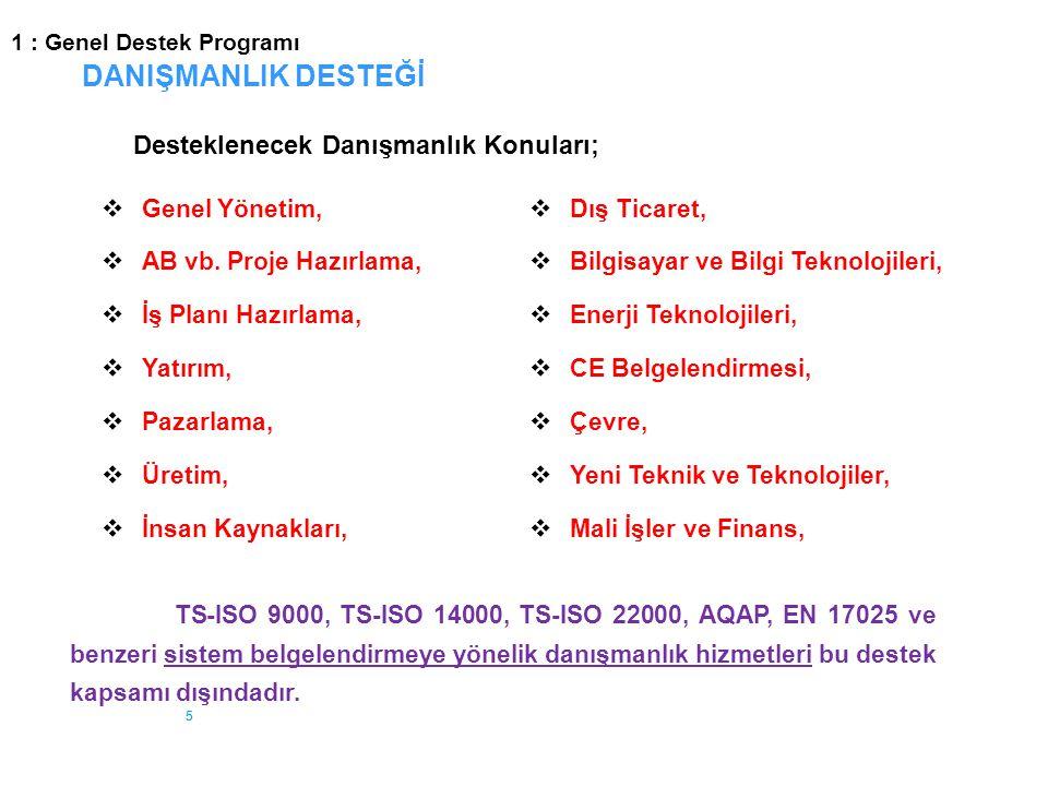 55 DANIŞMANLIK DESTEĞİ Desteklenecek Danışmanlık Konuları; TS-ISO 9000, TS-ISO 14000, TS-ISO 22000, AQAP, EN 17025 ve benzeri sistem belgelendirmeye y