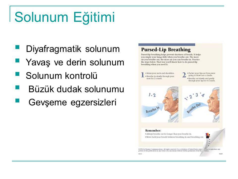 Solunum Eğitimi  Diyafragmatik solunum  Yavaş ve derin solunum  Solunum kontrolü  Büzük dudak solunumu  Gevşeme egzersizleri