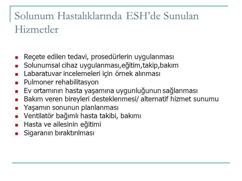 Solunum Hastalıklarında ESH'de Sunulan Hizmetler Reçete edilen tedavi, prosedürlerin uygulanması Solunumsal cihaz uygulanması,eğitim,takip,bakım Labar